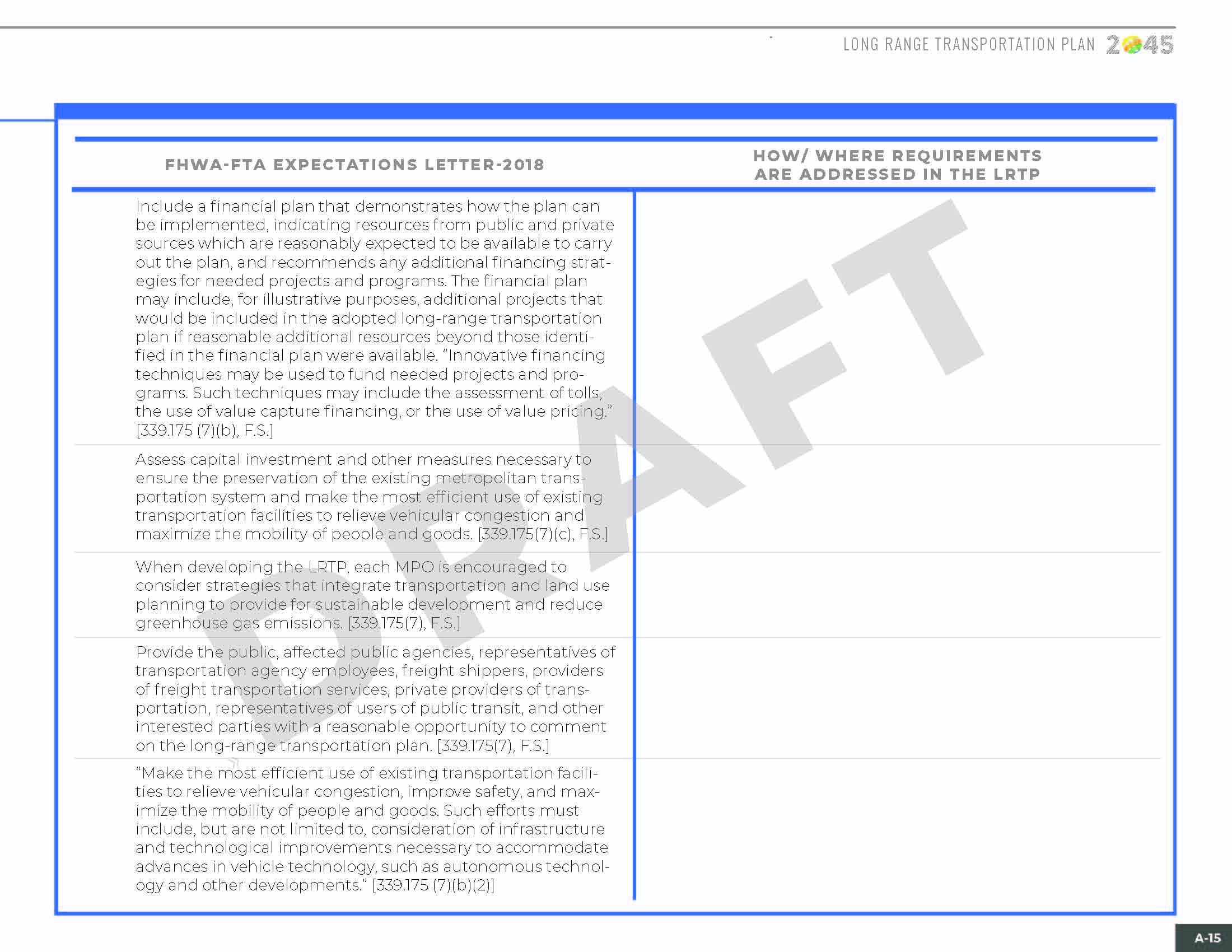 LRTP_072319_Page_199.jpg