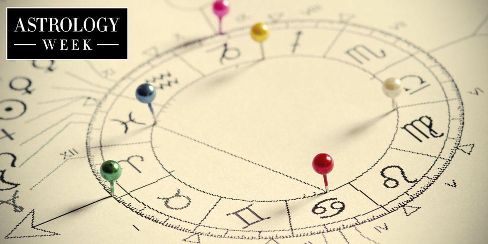 landscape-1450889733-hbz-astrology-week-index.jpg