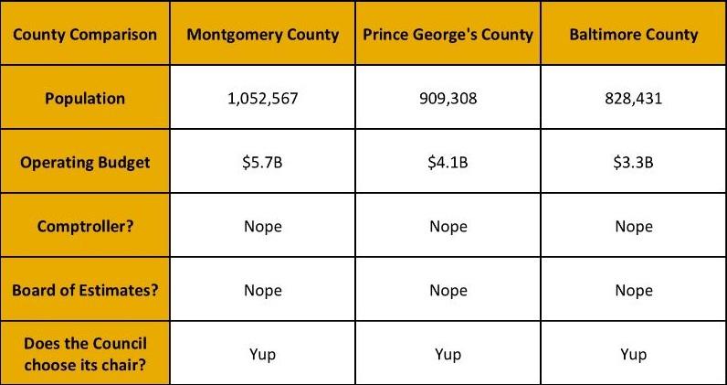 county+compare.jpg