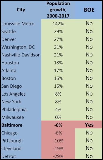 cities chart sm.jpg