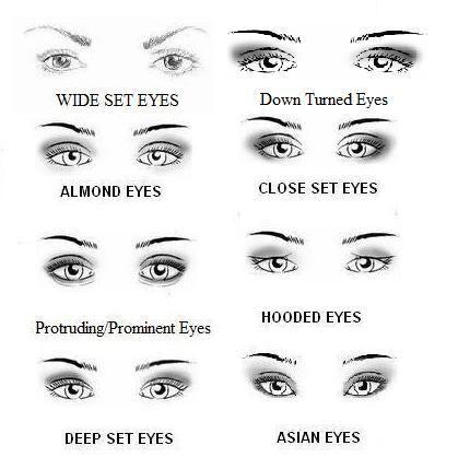 eye shapes.jpg