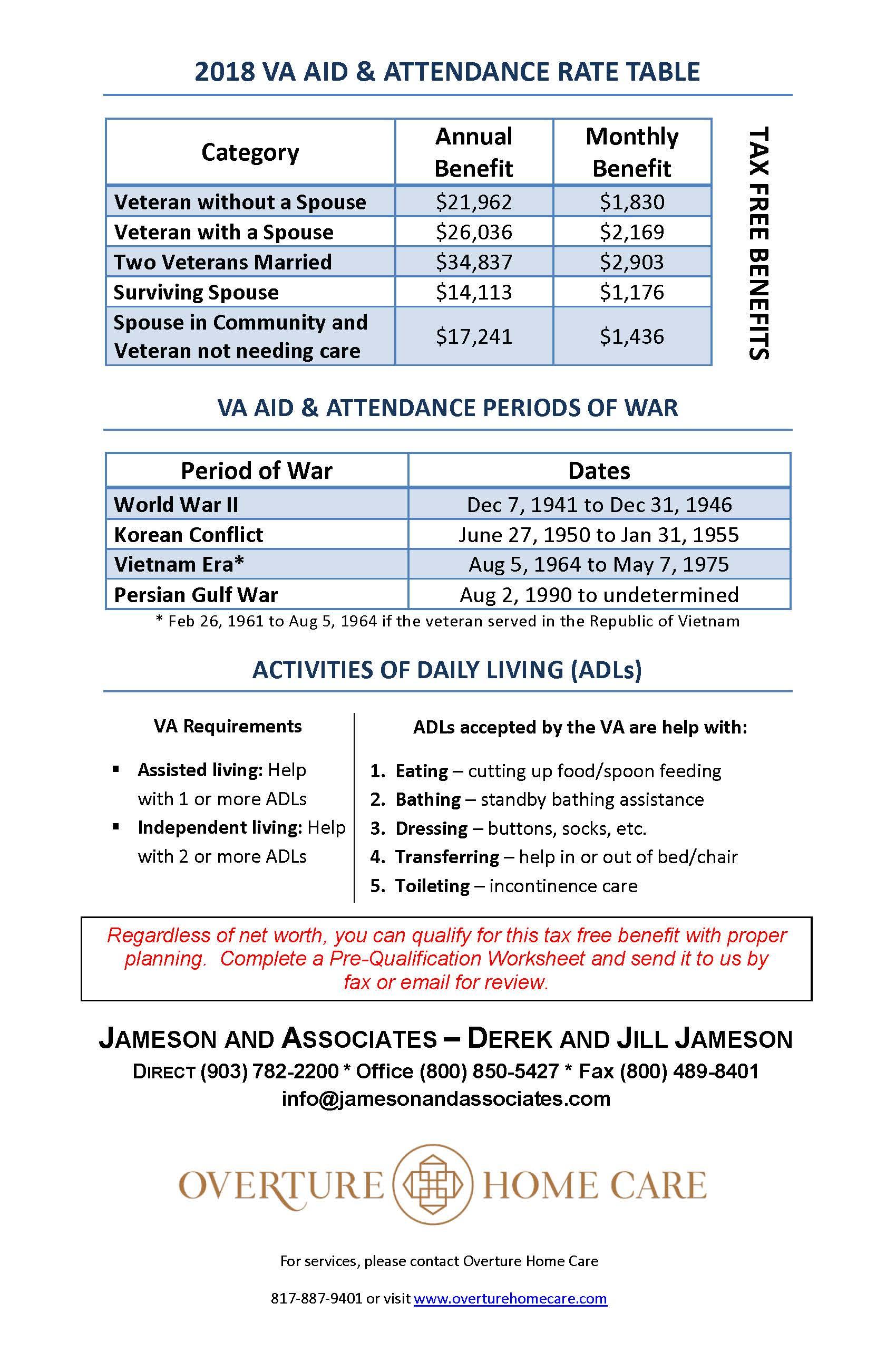 2018 VA Rate Table 07-18 New.jpg