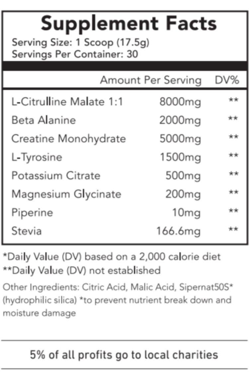 Rose Glen North Dakota ⁓ Try These L Citrulline Dosage Reddit