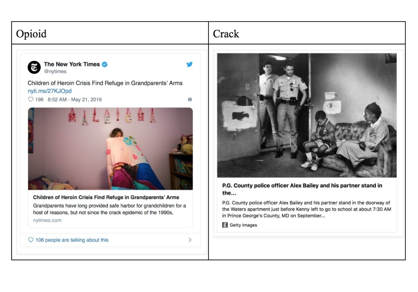 """Media's Softer Tone on Opioid Crisis - Michael Shaw of Reading the Pictures provides one of our favorite pieces on racial bias and the drug war. Read more about the """"clear double standard in the visual framing of the opioid crisis."""""""