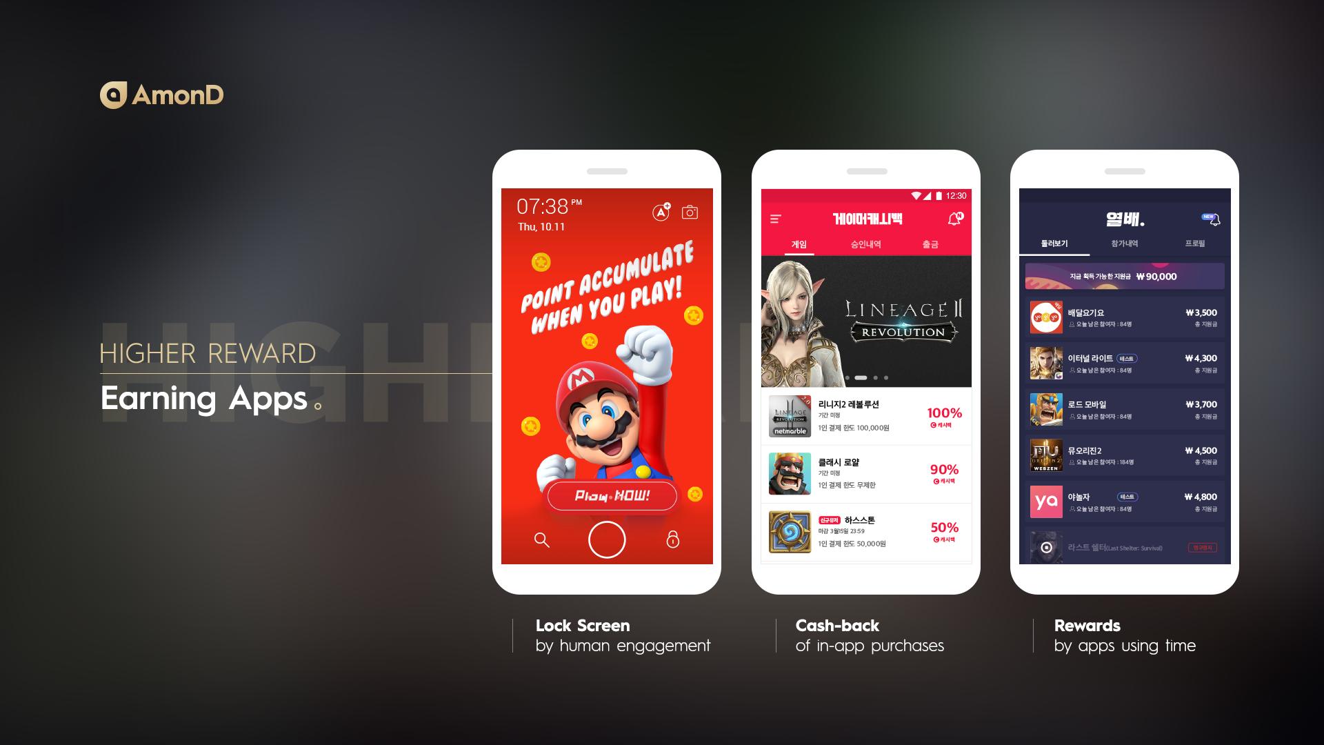 Earning Apps - AmonD Earning App是消费者参与广告活动并接受奖励的分散应用。Earning App不仅提供广告和玩游戏的功能、还具有利用企业赞助的内容而进行特别任务等的多种功能、这在之前是无法想象的。将通过已在市场中得到验证的AmonD的伙伴来上市。