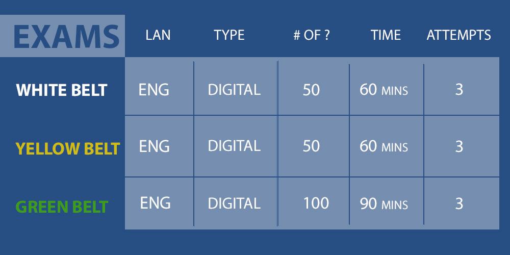 Cii_exam_table.jpg