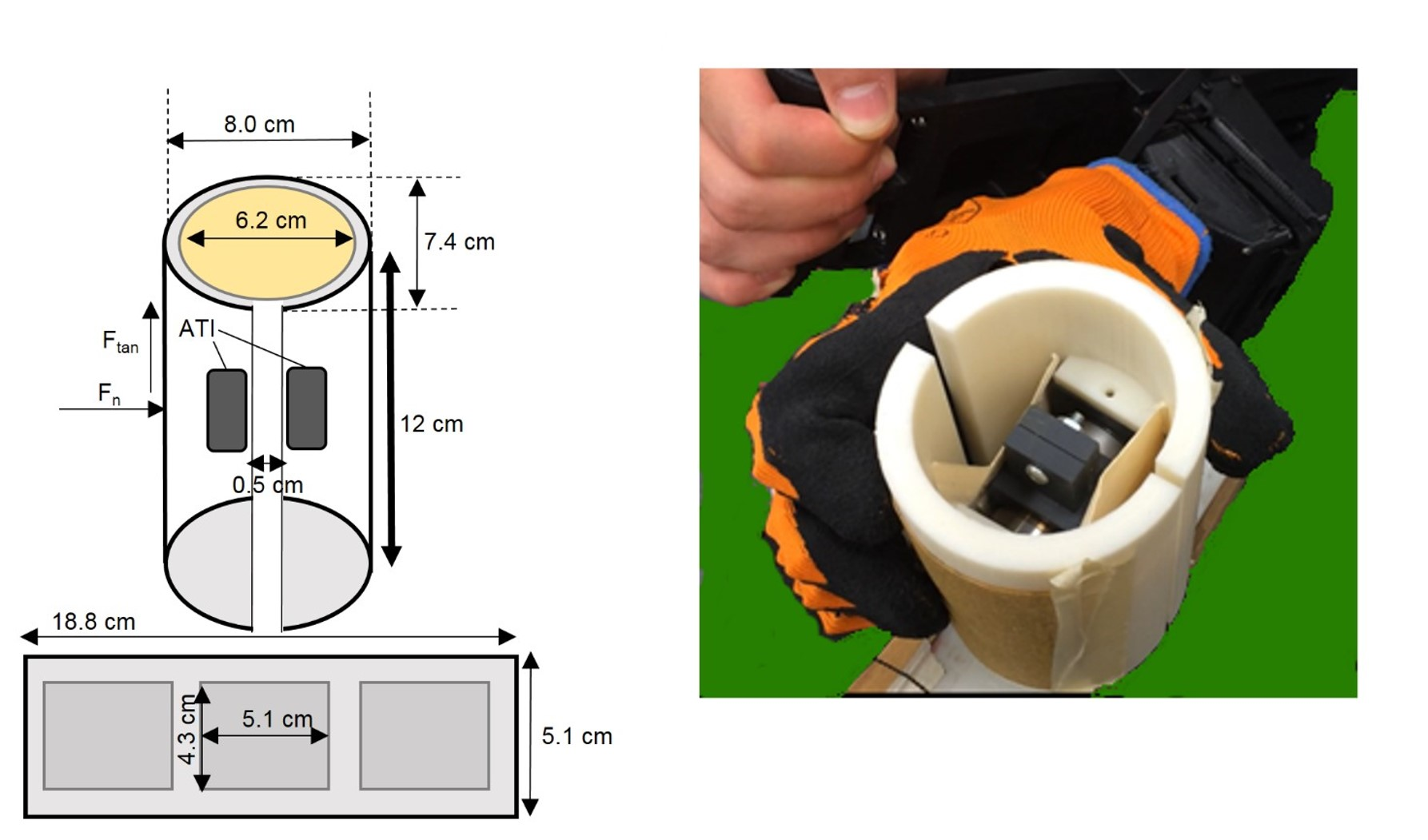 Figure 3.  Sensorized grip device used to measure grip and load forces exerted by a soft-synergy myoelectric prosthetic hand (SoftHand Pro). From: Gailey et al. (2017).