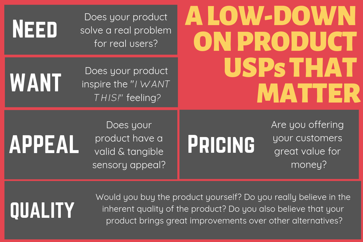 The principles of effective product marketing on Amazon are no different to traditional channels