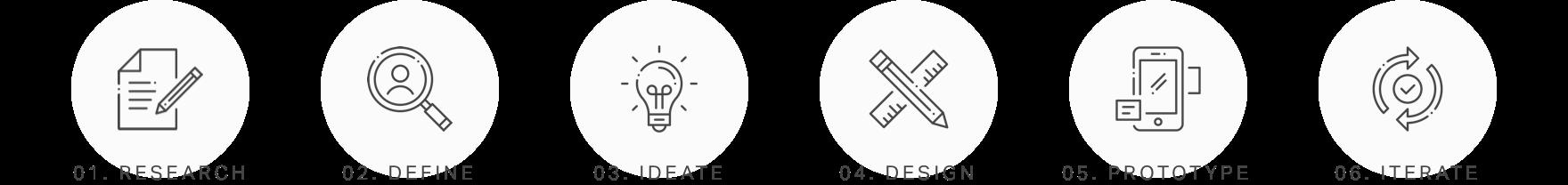design-process-grey.png