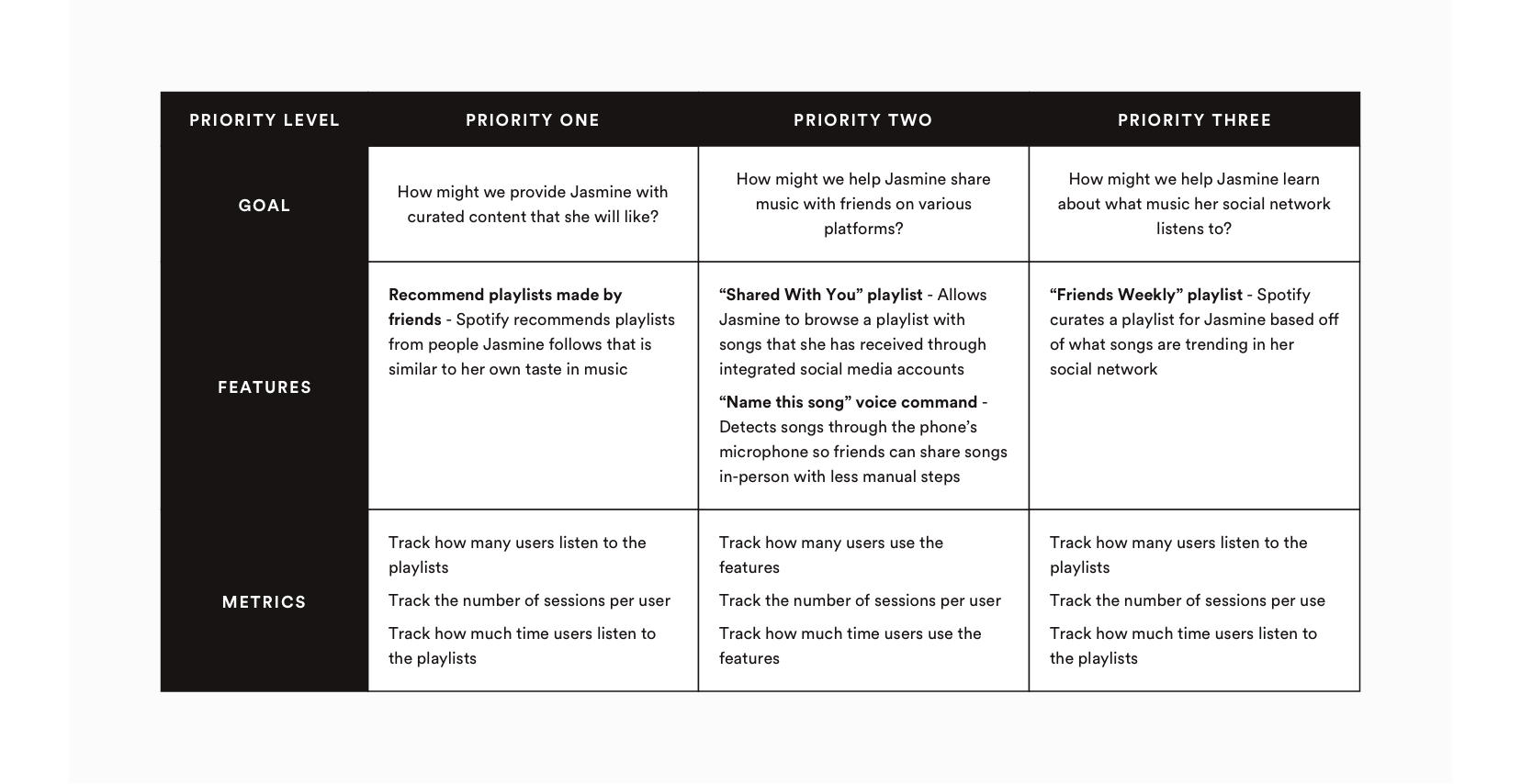3-product-roadmap.png