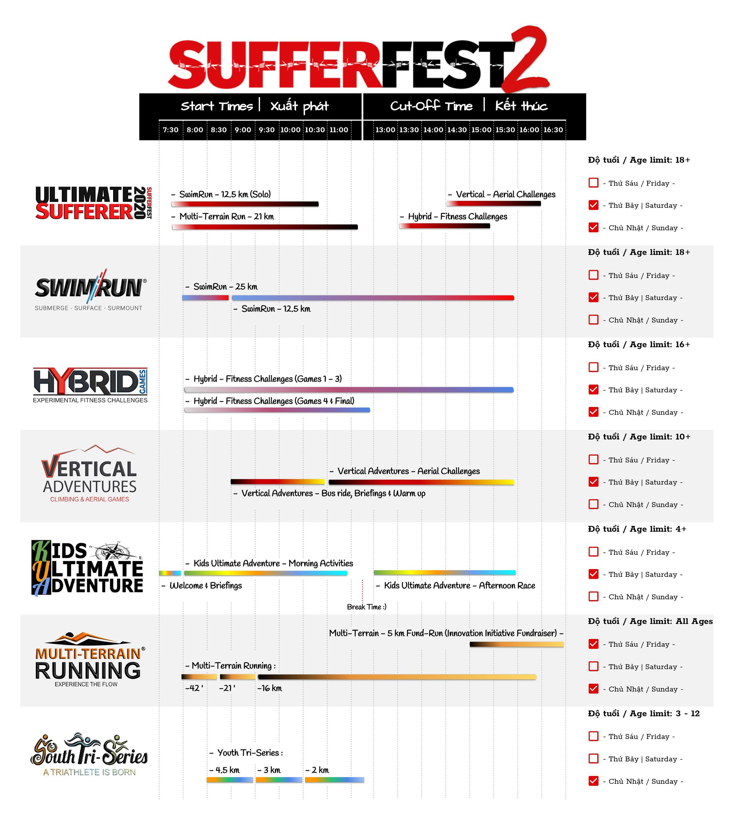 General Festival Information - SufferFest™ 02 - Feb. 28 to March 01, 2020 - Event Infograph.jpg