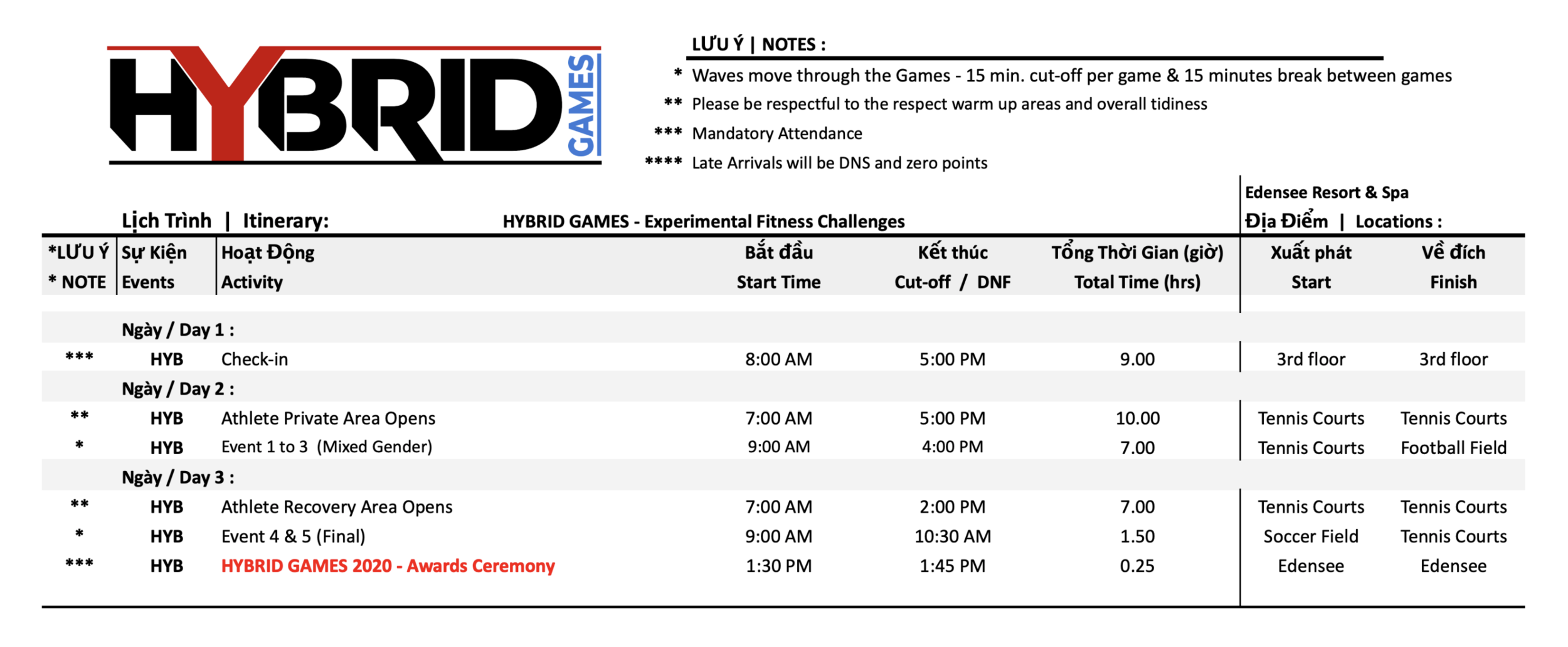 HYB - Itinerary.png