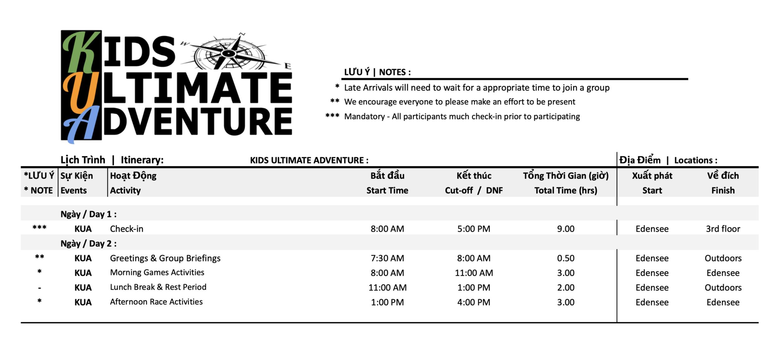 KUA - Itinerary.png