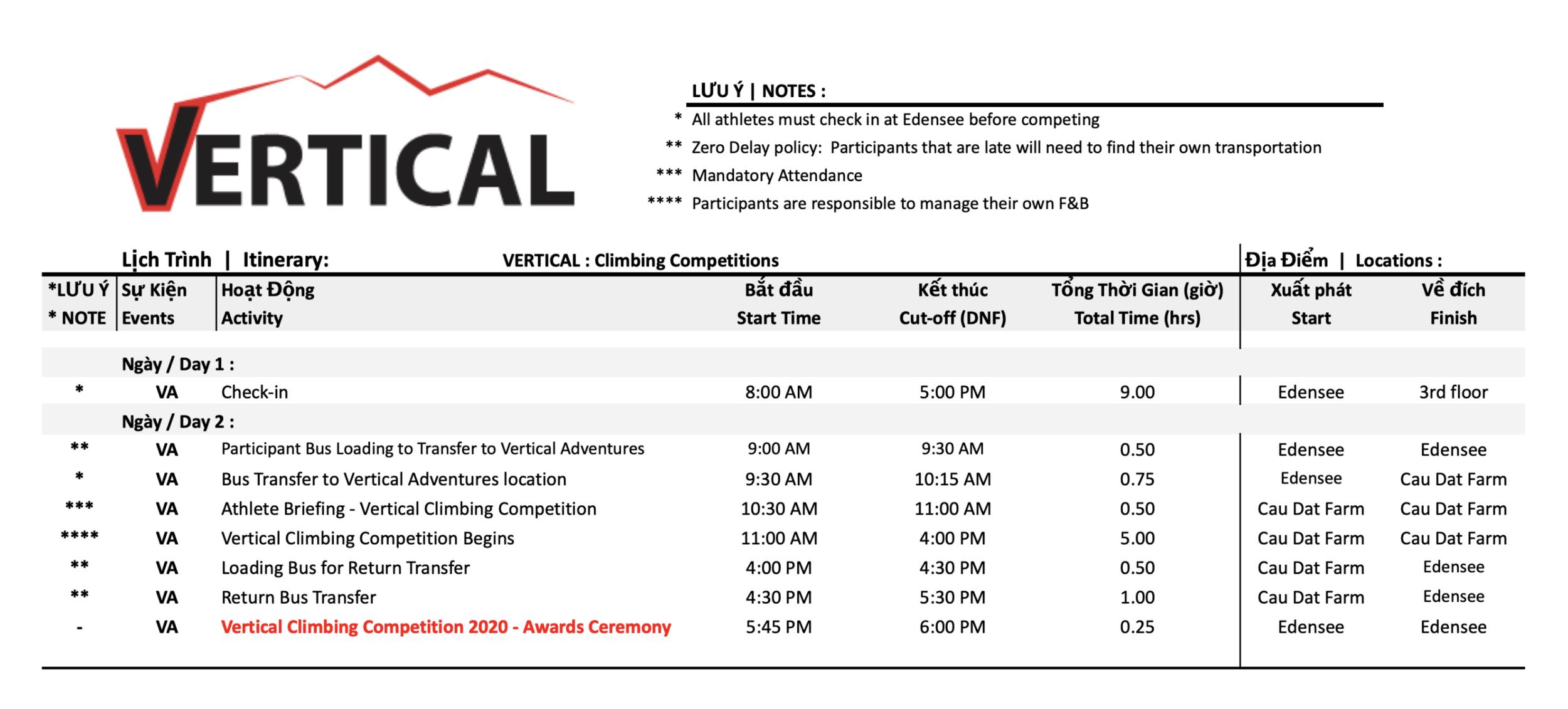 VA - Itinerary.png