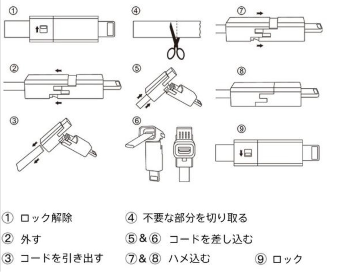 How to Use diagram Japanese.jpg