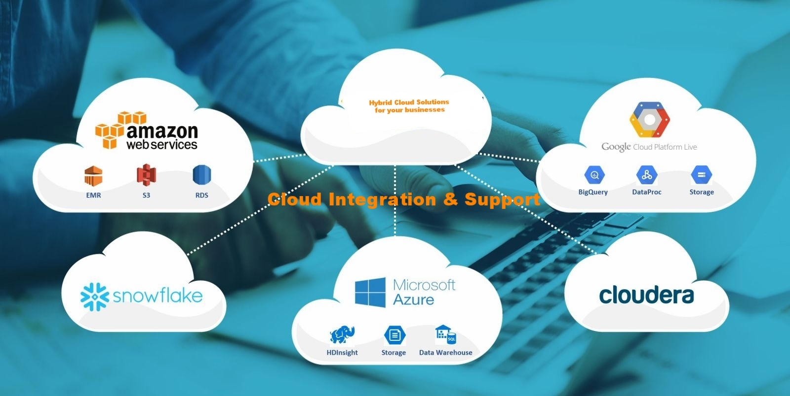 Talend Integration Cloud(1).jpg