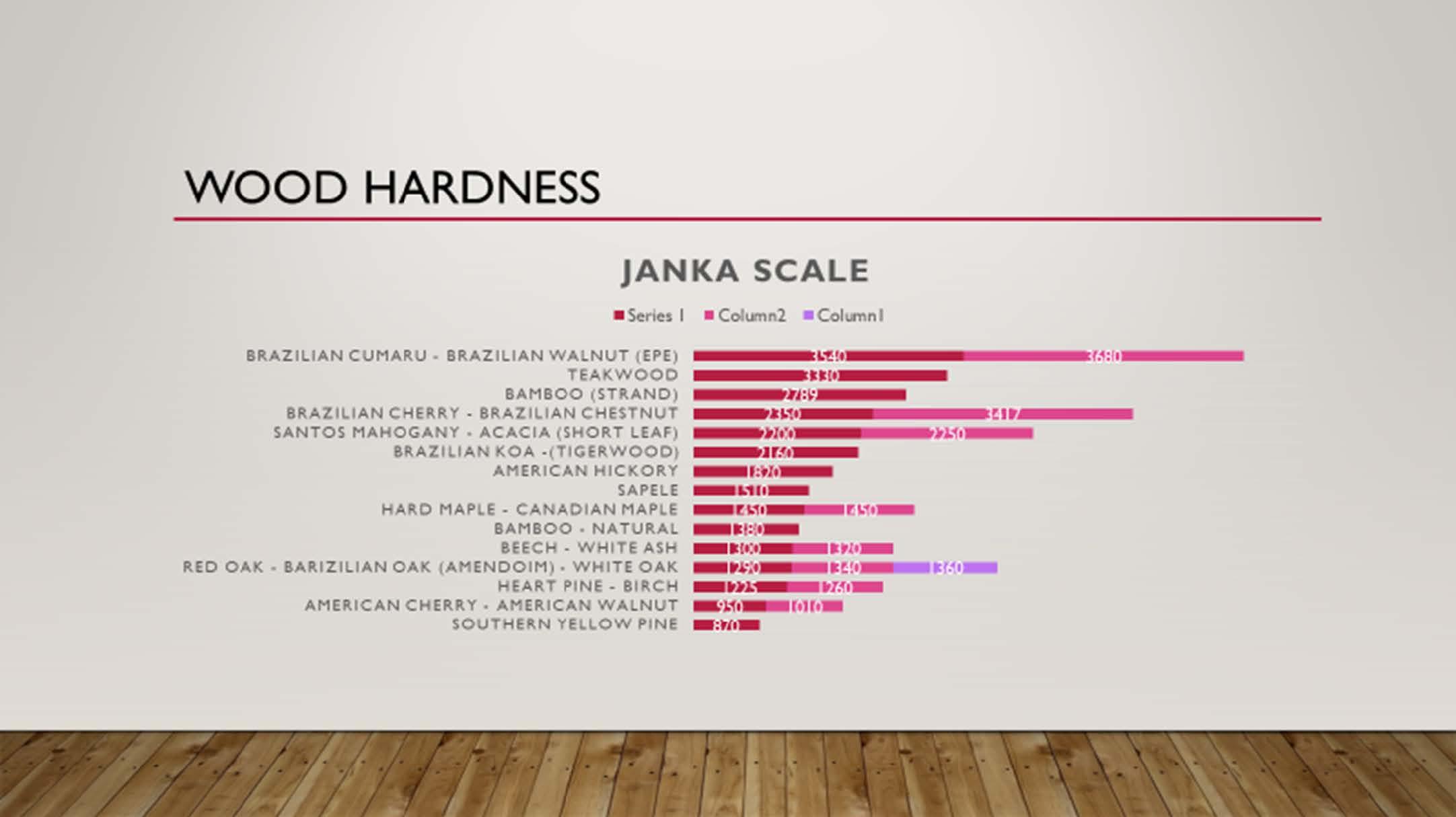 Janka Scale.jpg