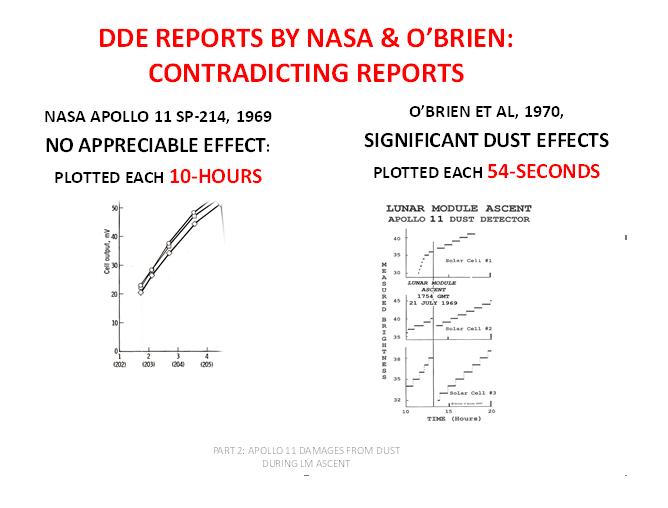 DDE Reports Comparison.png