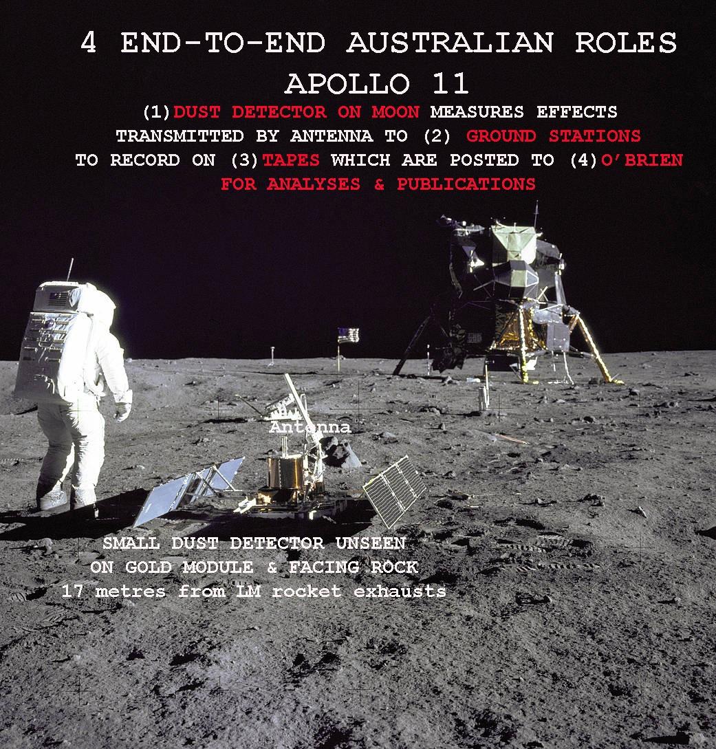 Fig. 1 -Buzz Aldrin looking back towards the Lunar Module