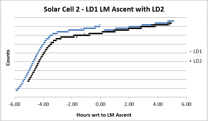 LD1-2b.PNG