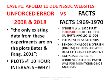 """Case 1 """"Unforced Error vs Facts"""""""