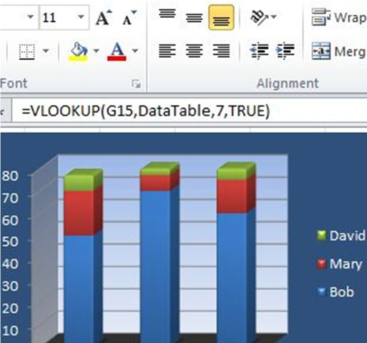 Microsoft Excel training courses