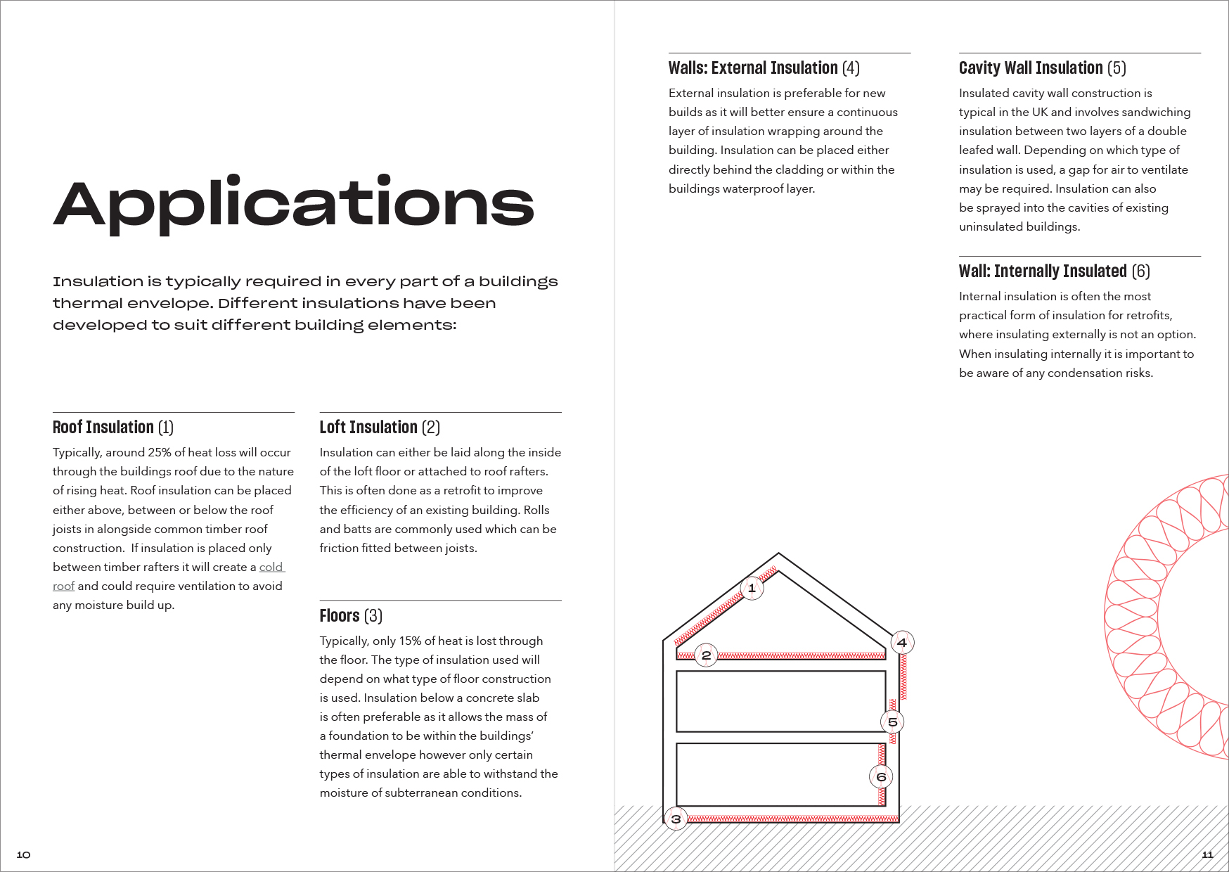 Thermal_Insulation_Guide_2019-6.jpg