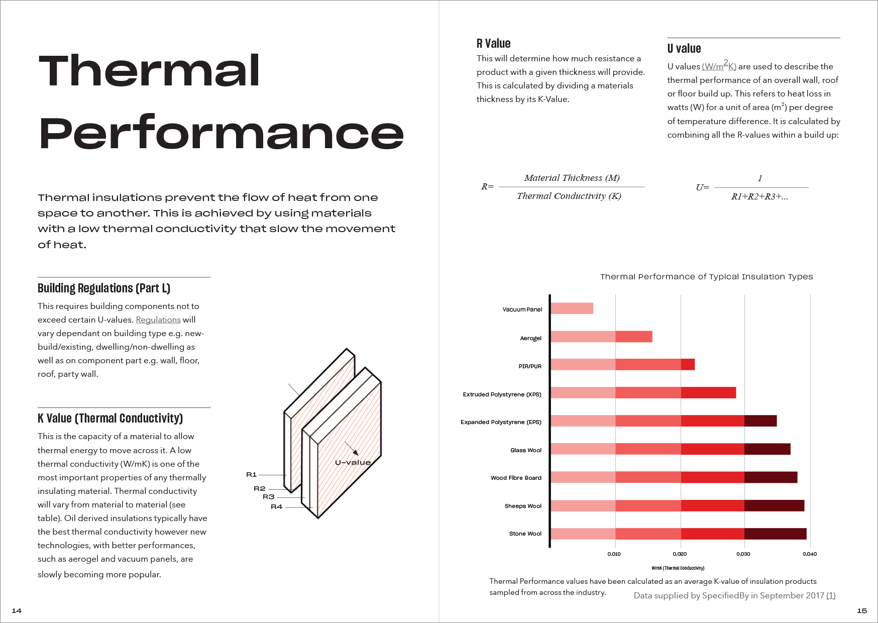 Thermal_Insulation_Guide_2019-8.jpg