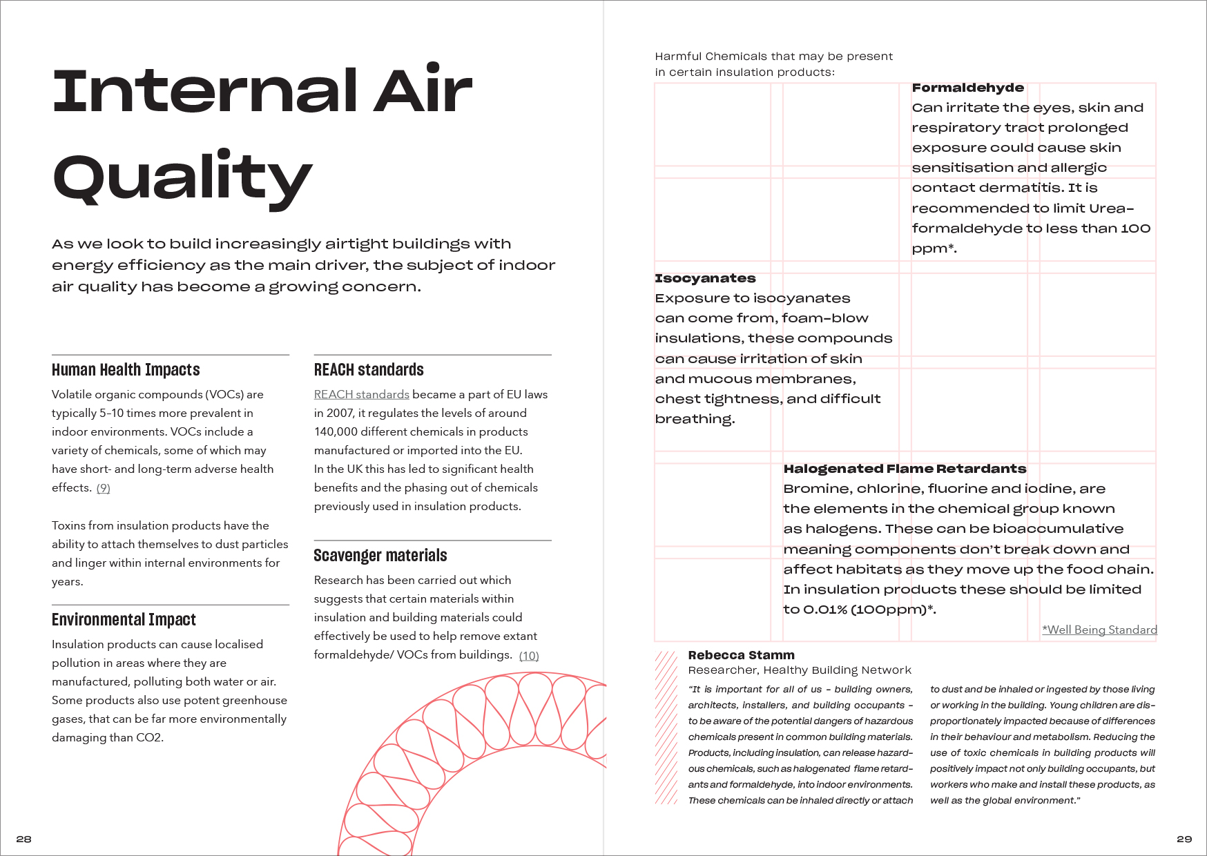 Thermal_Insulation_Guide_2019-15.jpg