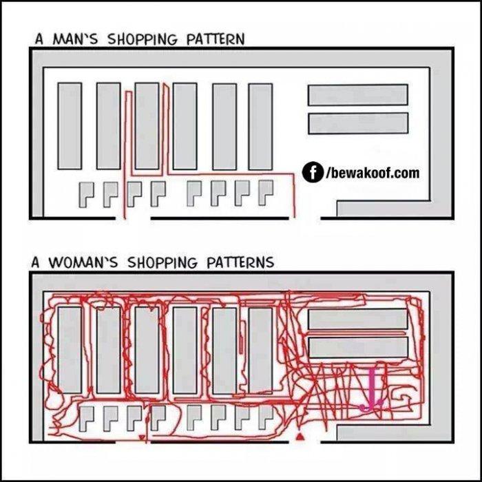 shopping-pattern-men-vs-women.jpg