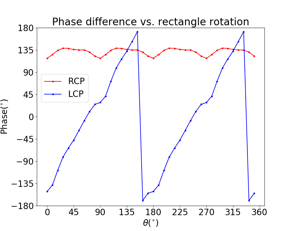 Phase_differences_website.png