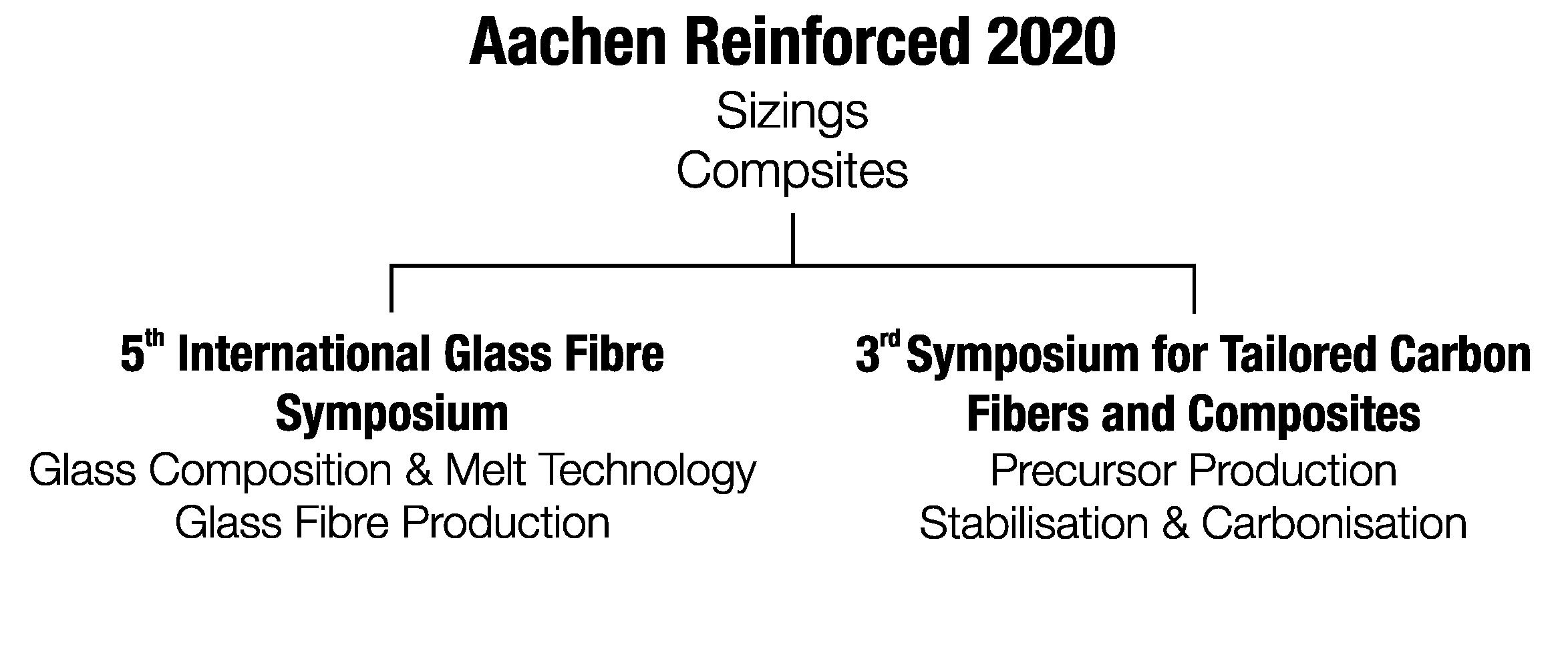 Diagramm_Aachen_Reinforced.png