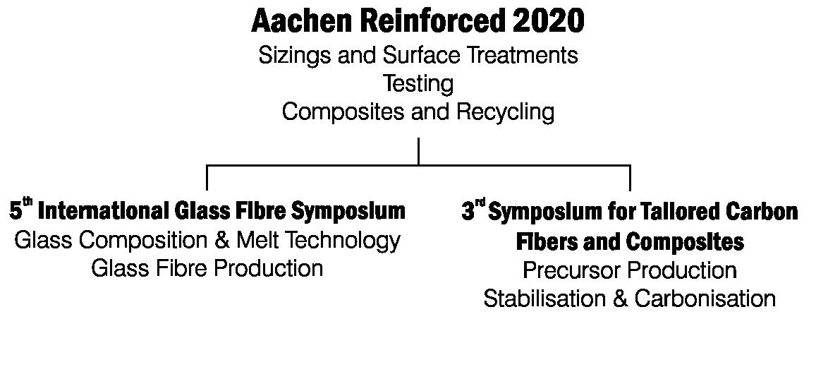 Diagramm_Aachen_Reinforced_v2.png