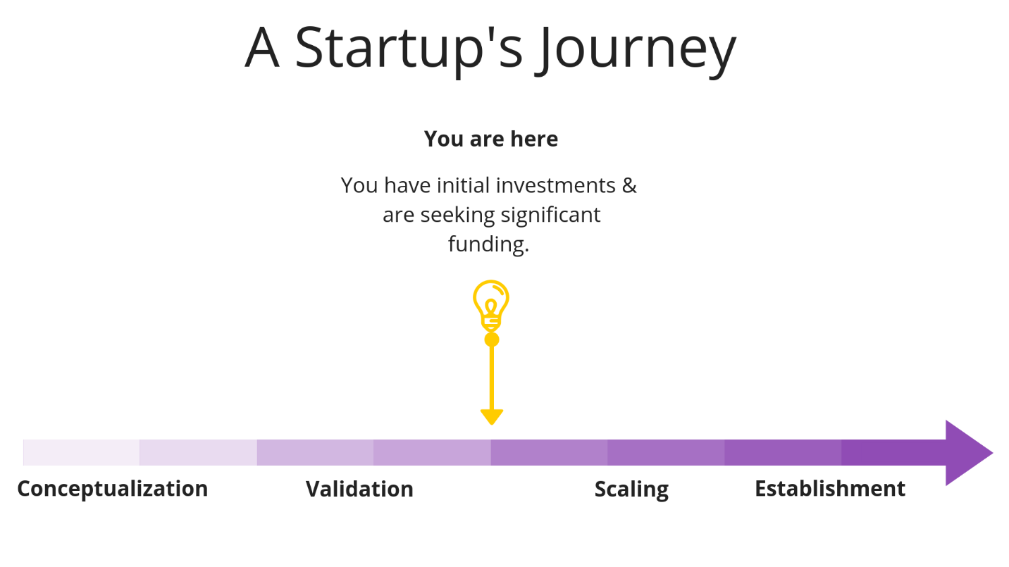 a startups journey.png