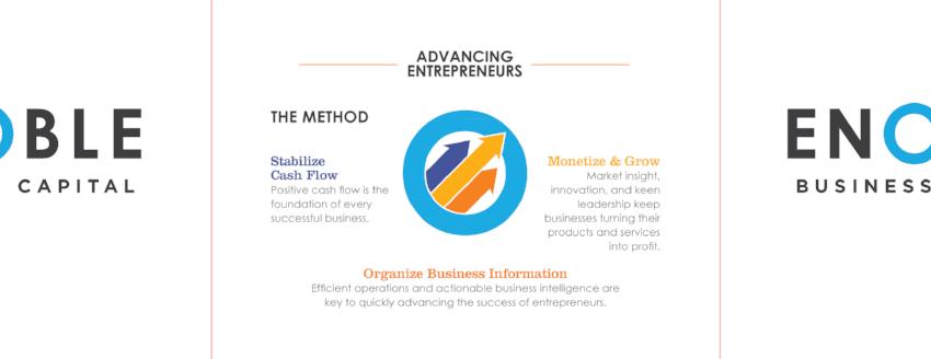 Enoble-Business-Capital_Mission-Card_Trilfold-Card_Print-Design_Dreamcapture_Memphis-TN