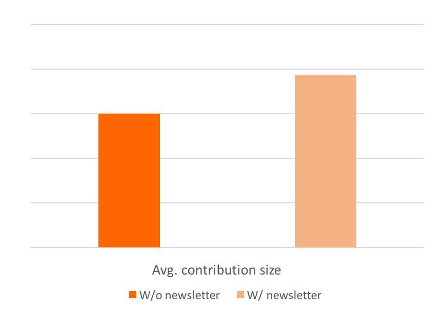 newsgraph1.png-2.png