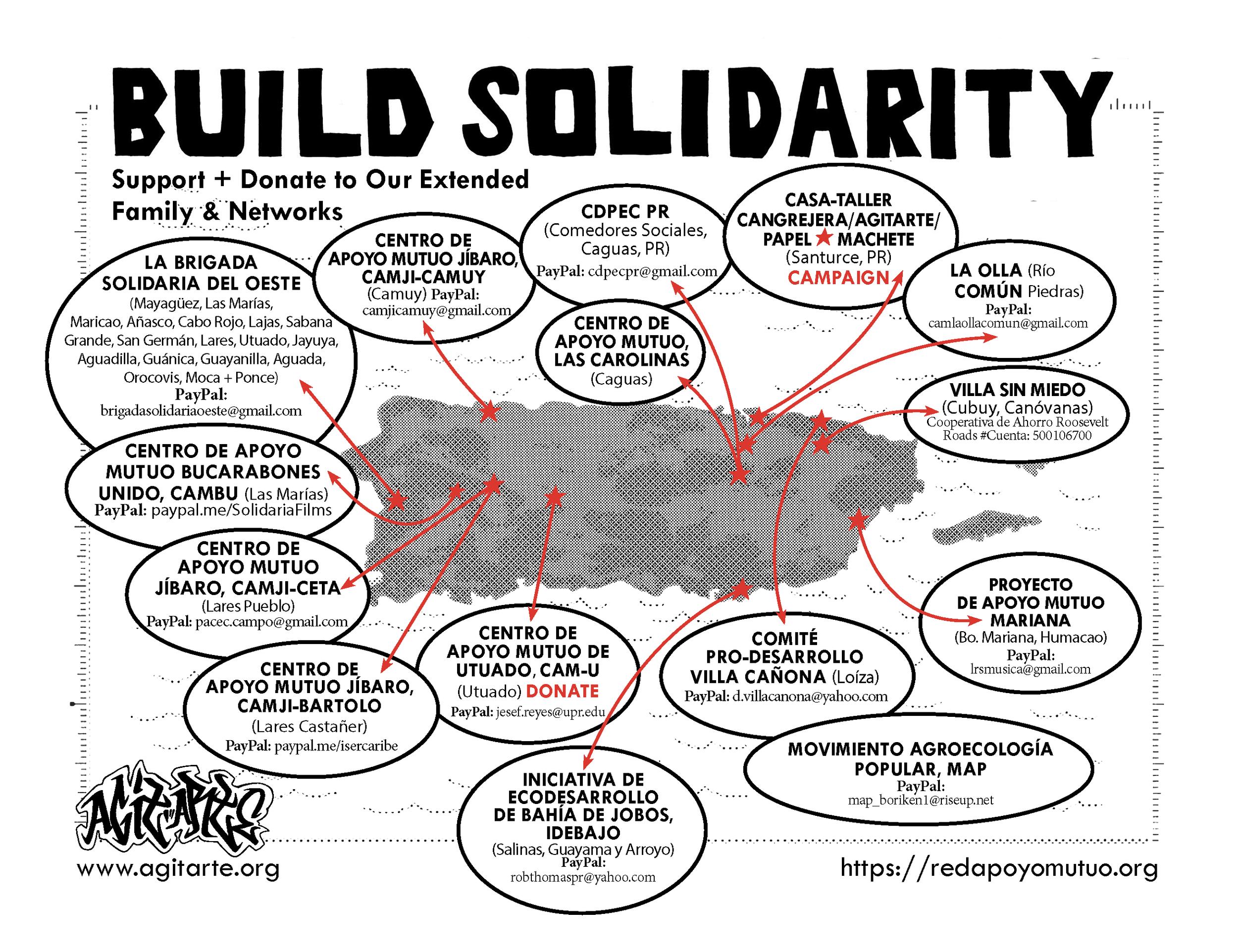 build-solidarity-map-pr-3.png