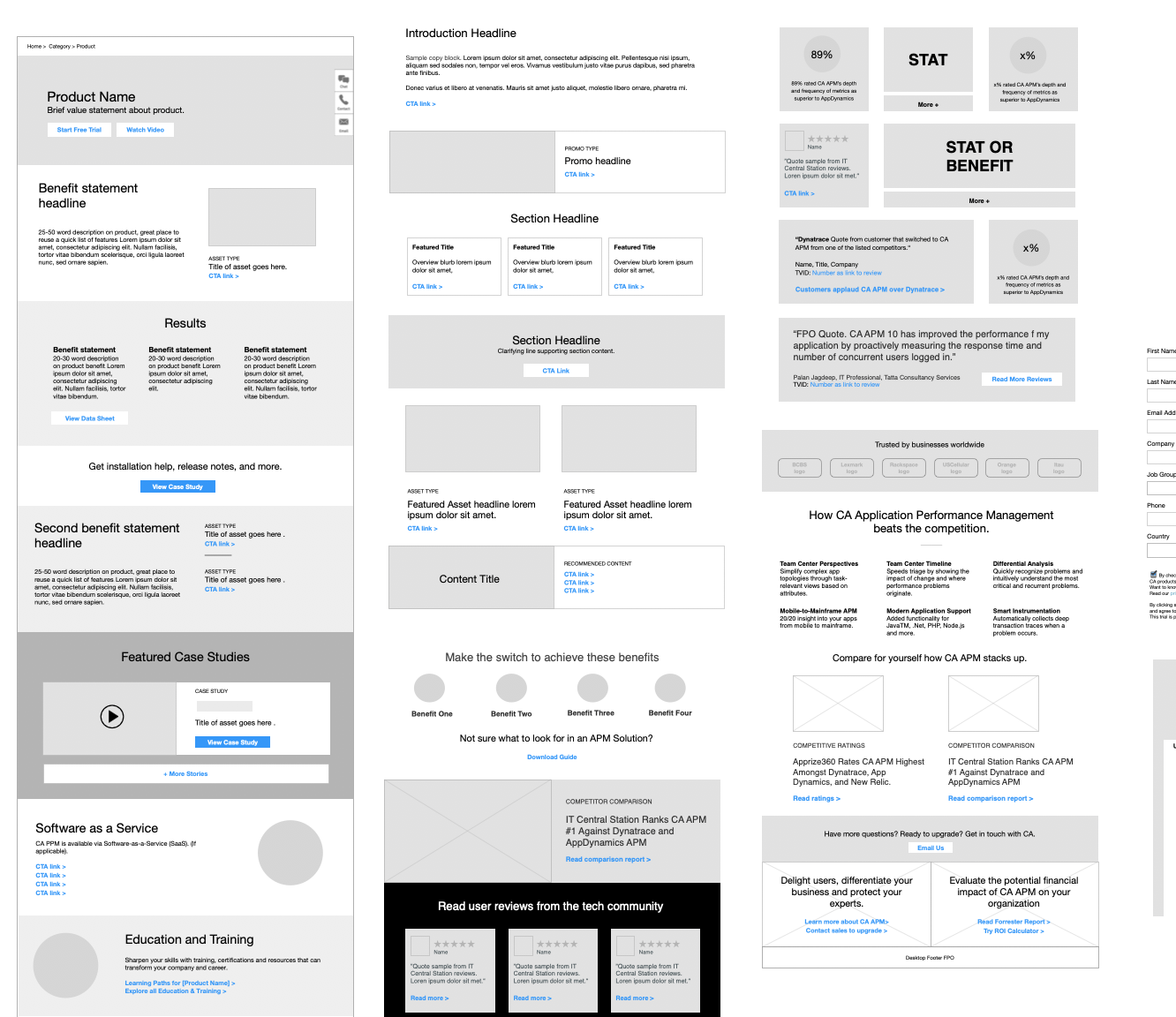 Wireframe templates based on available AEM components.