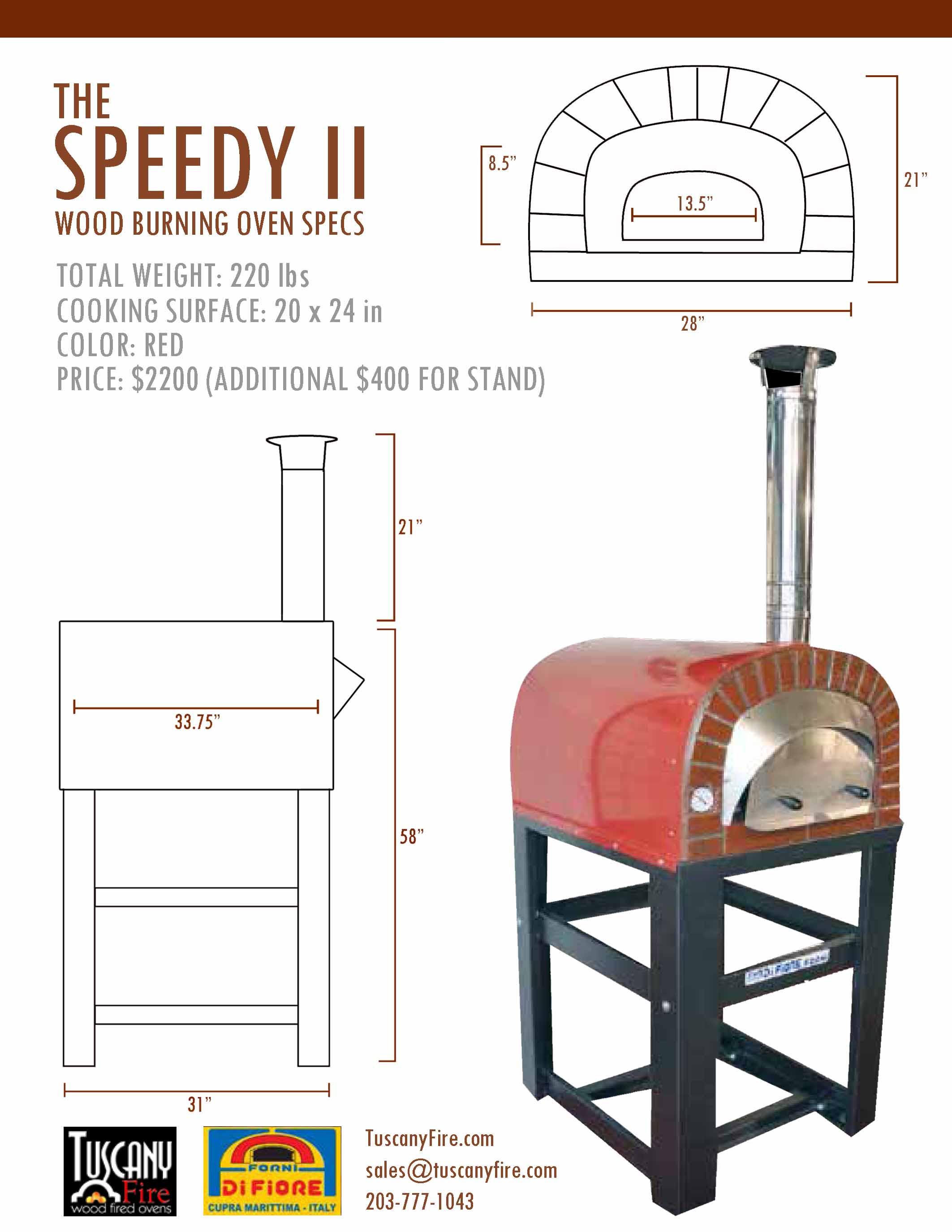 SpeedyII Back Page.jpg
