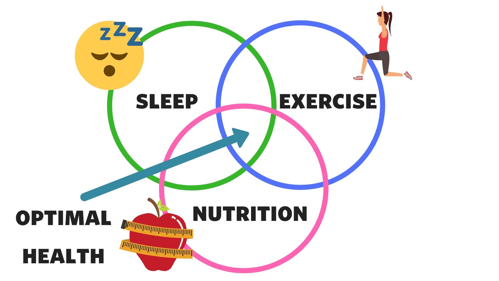 optimal_health.jpg