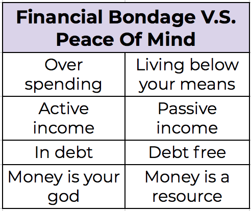 Financial Peace Of Mind.png