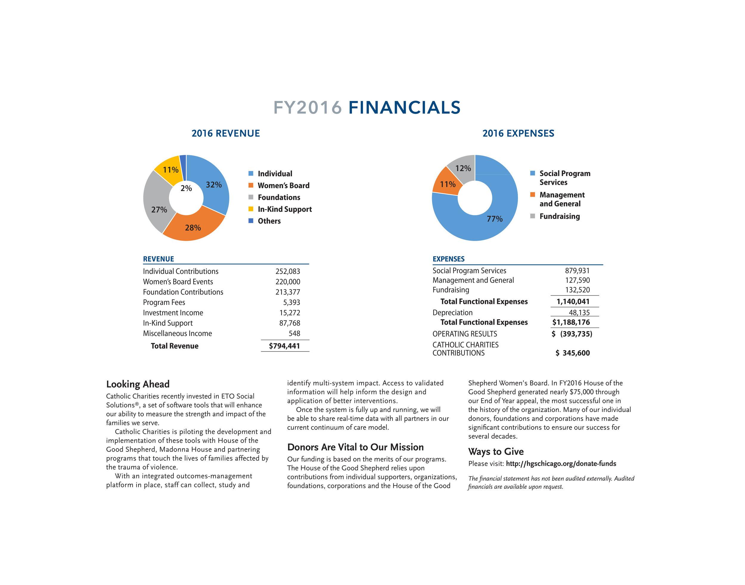 2016 Financial Spread.jpg