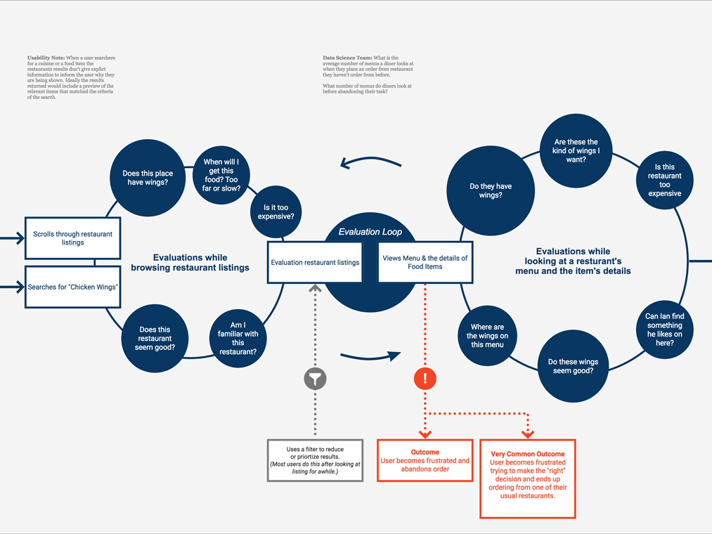 Task-Model-Scenario-C-New-Spot 4x3.png