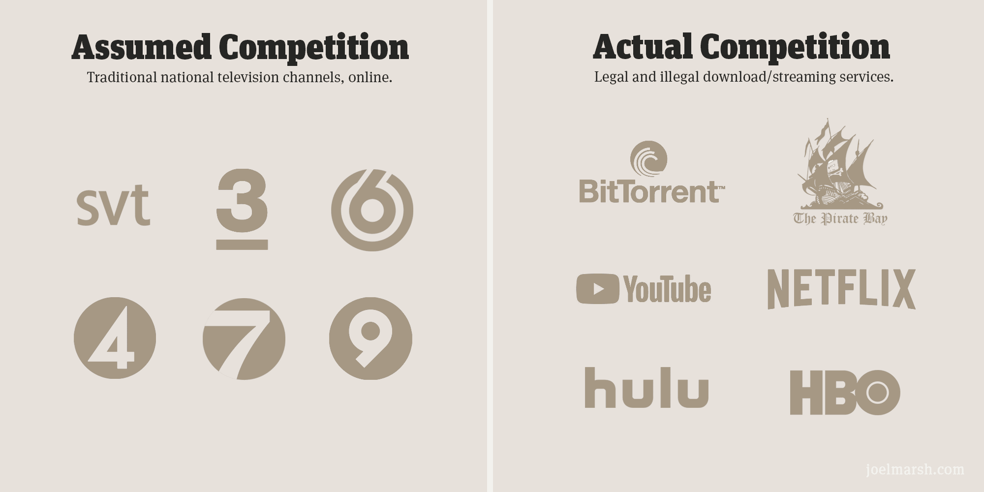Kanal5Competition.png
