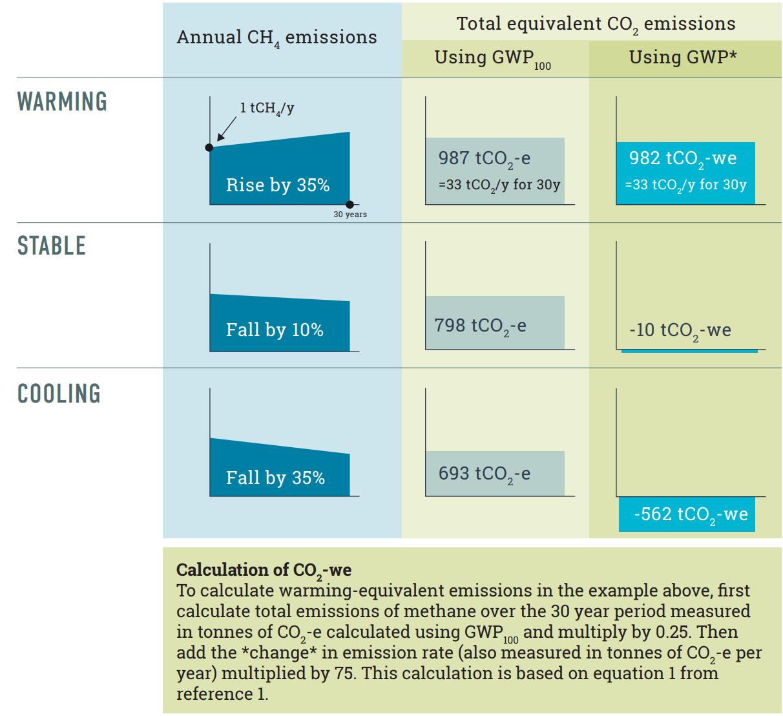 capture 4 emissions.png