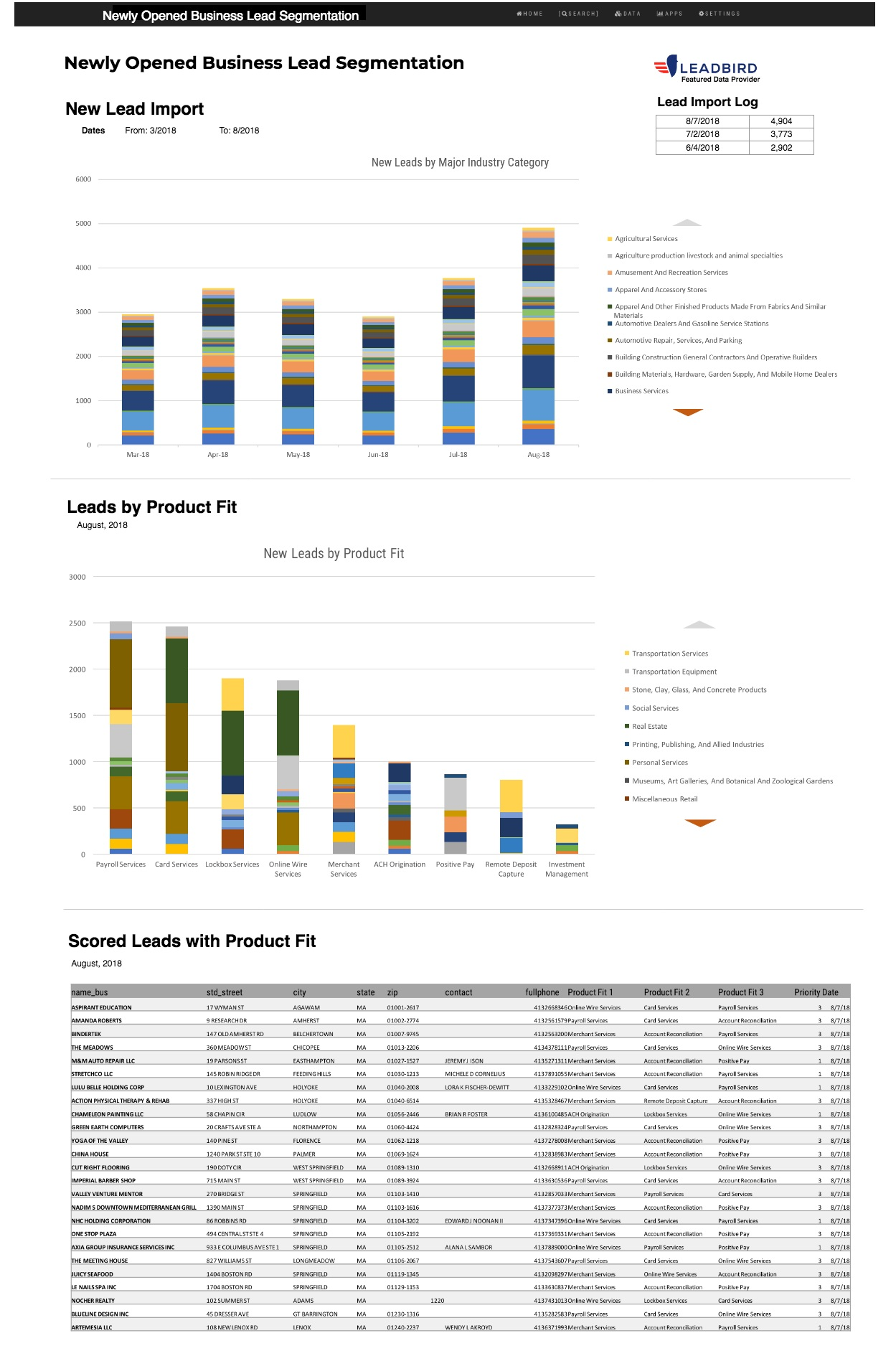 New+Business+Lead+Segmentation-Time+Deposit+Main.jpg
