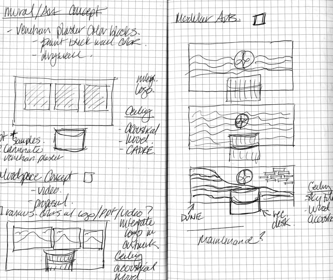 Catherine Jordan Design – Interior Design Process Richmond Virginia