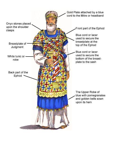 High Priest Garments.jpg