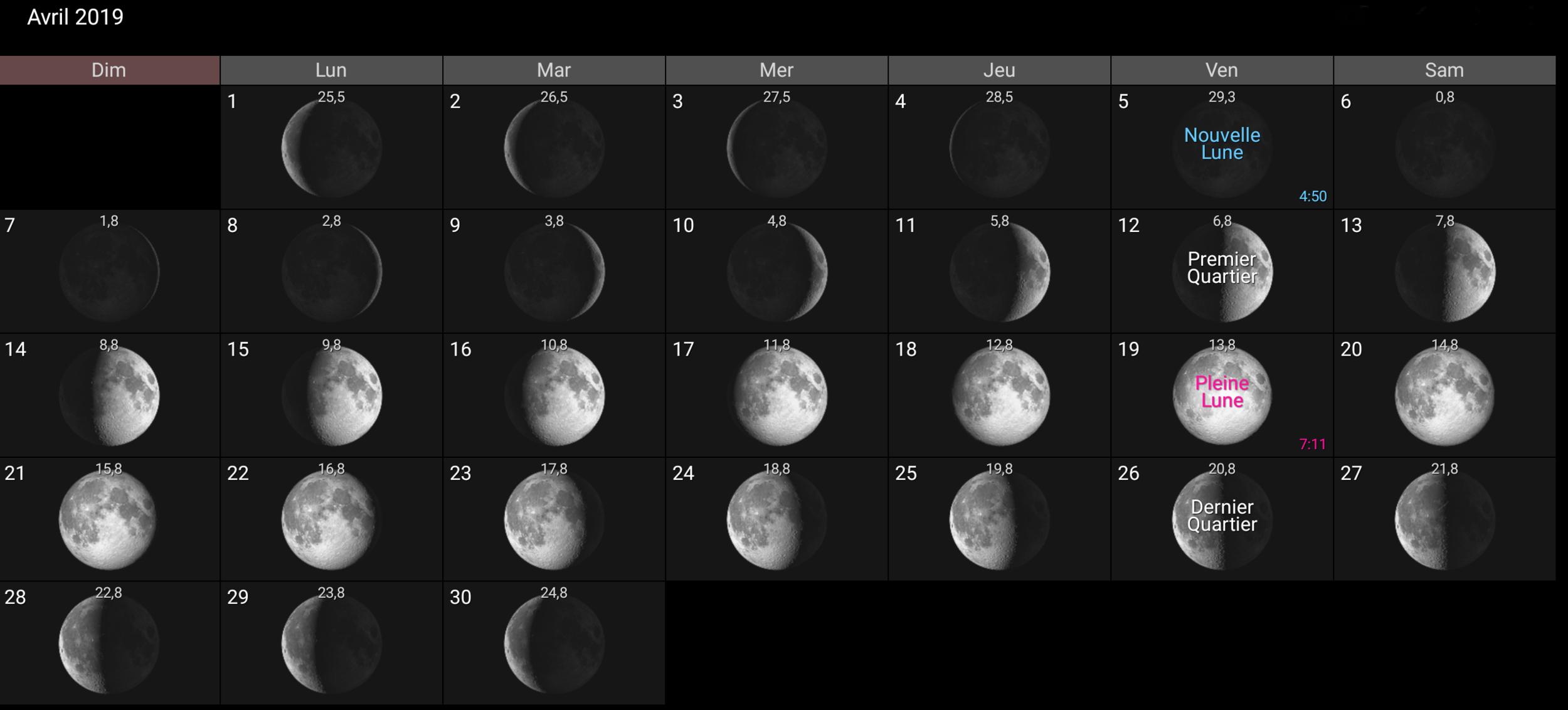 Les phases de la Lune pour d'avril 2019