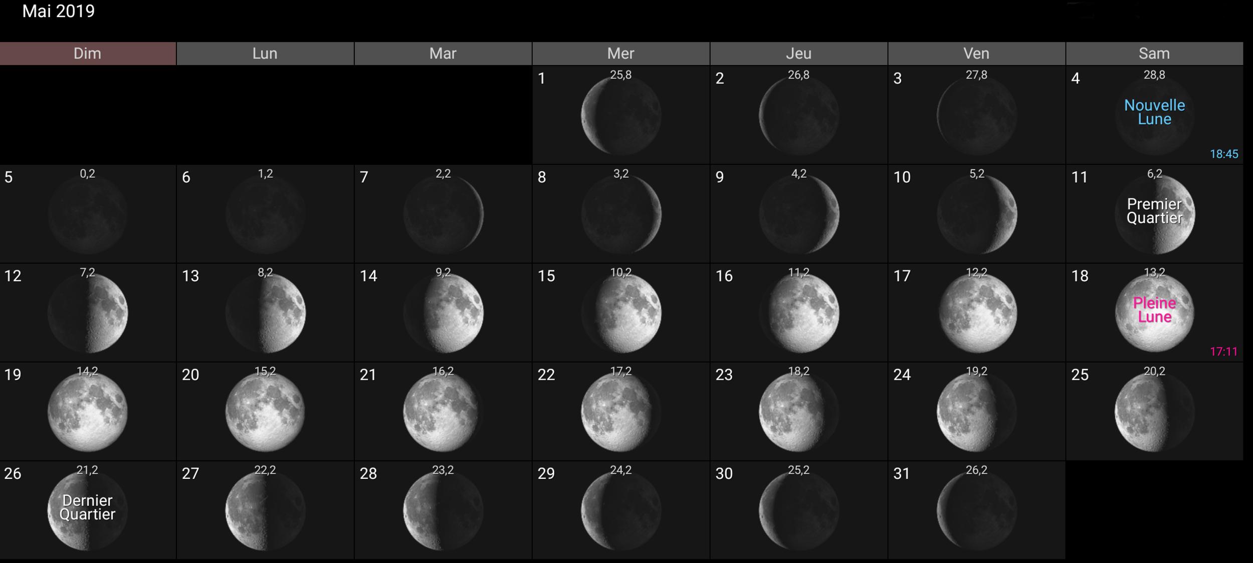 Les phases de la Lune pour de mai 2019